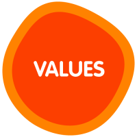values-cobeveragelab